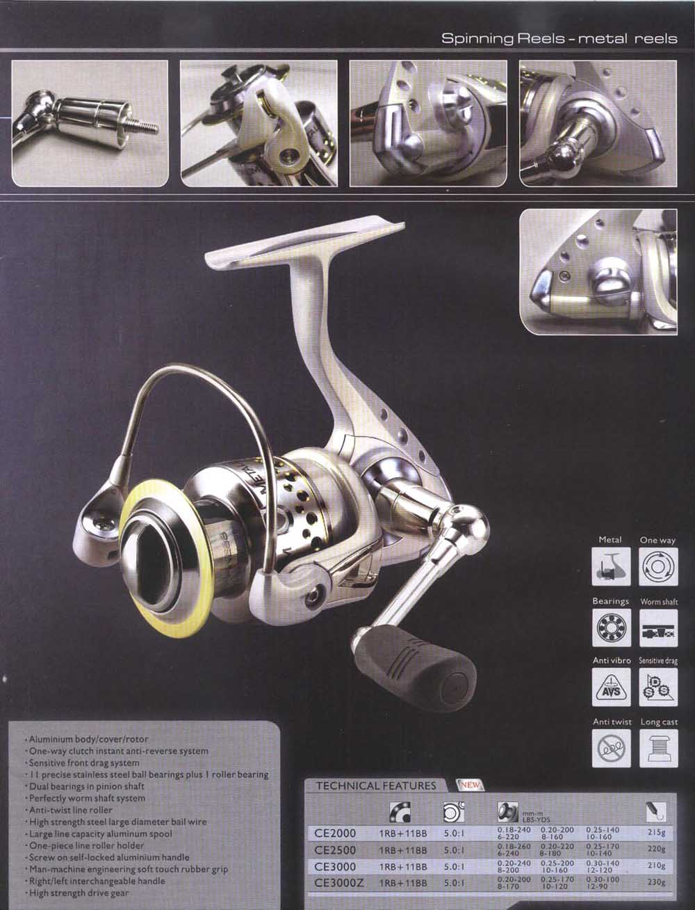 Spinning reel- CE